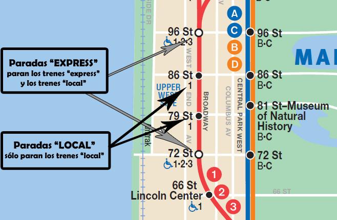 Diferencia las estaciones Express y Local