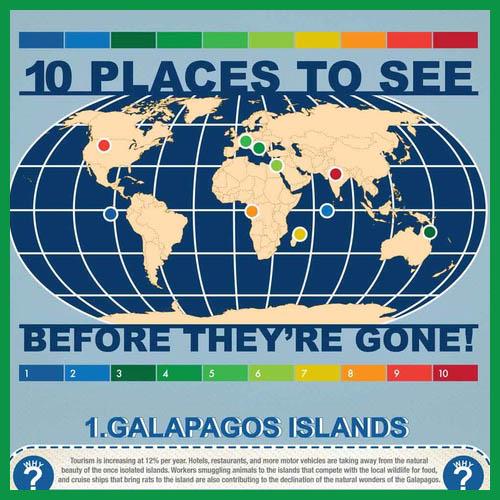 10 lugares que desapareceran