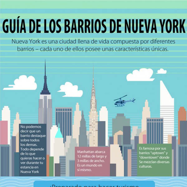 Guia barrios de Nueva York NYC