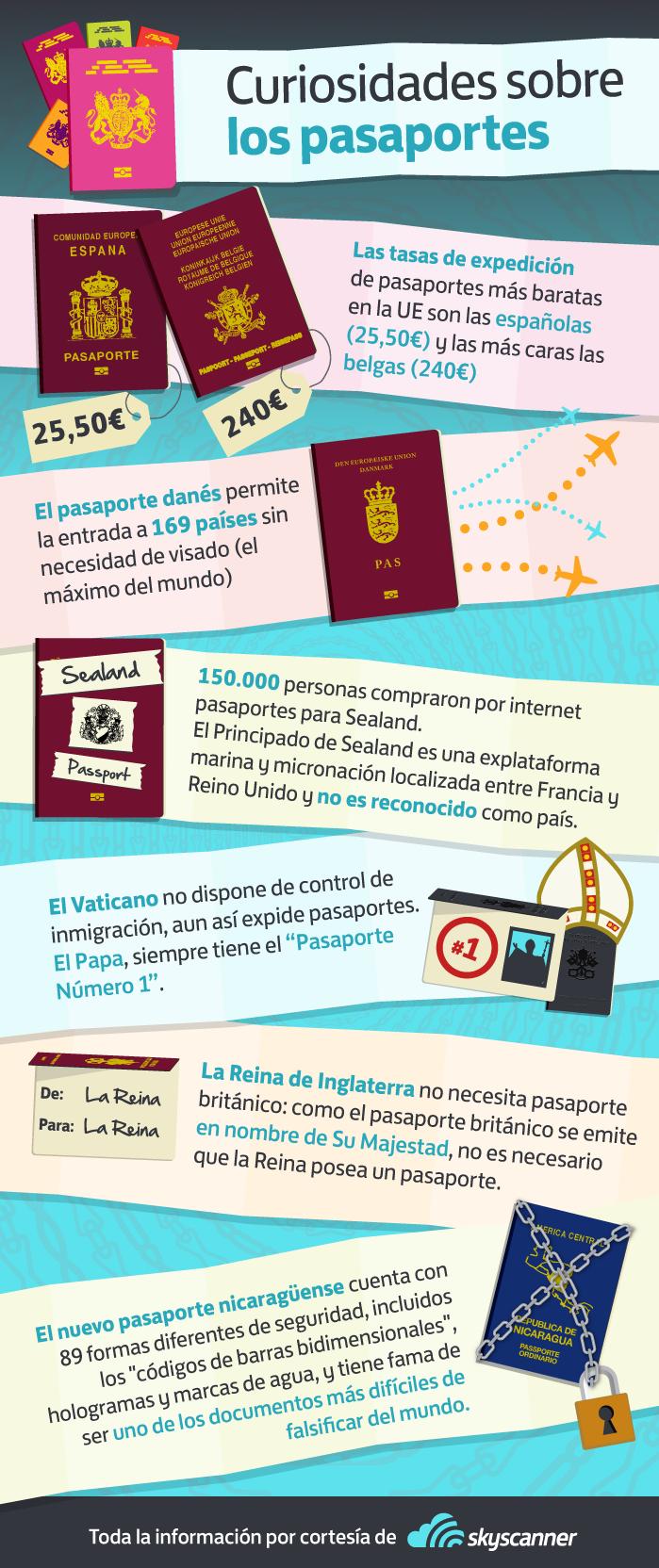Infografia pasaporte
