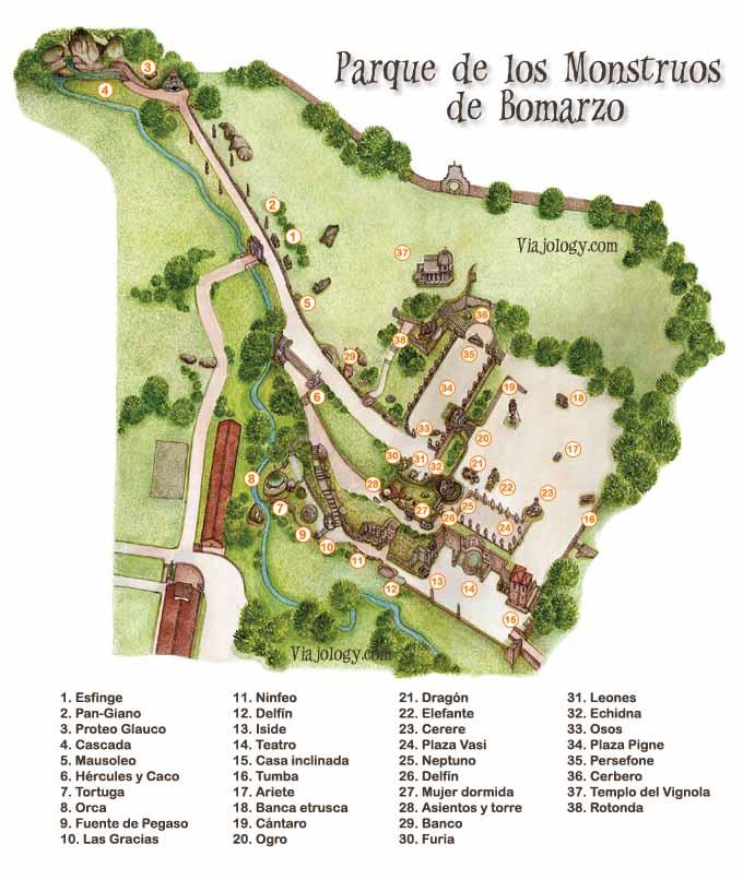 Parque de los monstruos de bomarzo for Jardines de bomarzo