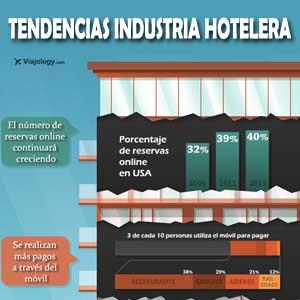 tendencias industria hoteles