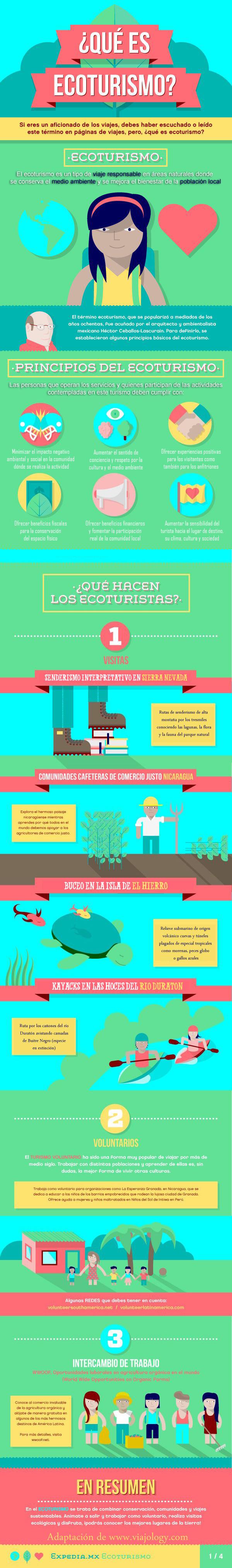 Infografia Ecoturismo