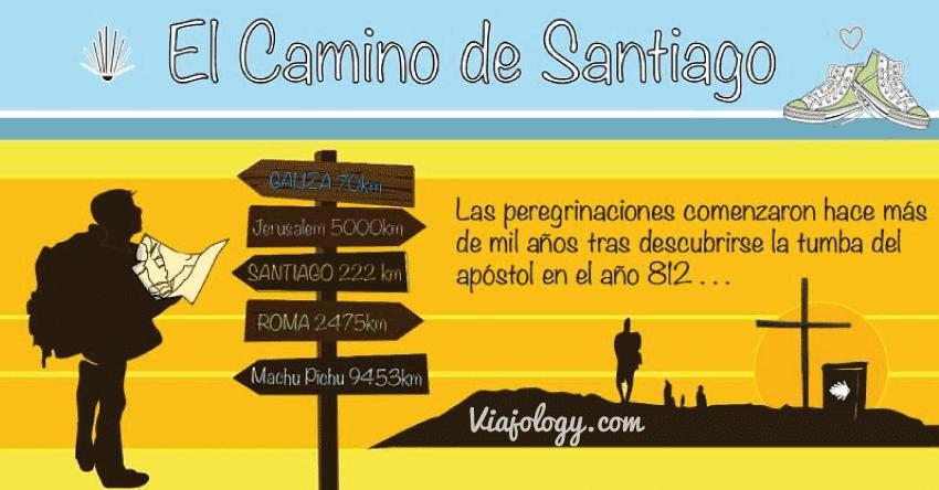 Informaci n general del camino de santiago for Oficinas de correos en santiago de compostela